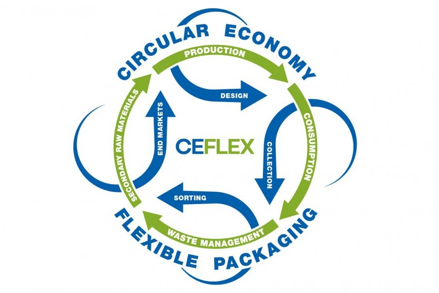 BOBST joins CEFLEX, affirming its commitment to sustainability and the circular economy image